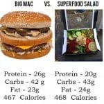 """The Many Things Wrong With This Picture – Let's Talk the """"IIFYM"""" Diet Program"""